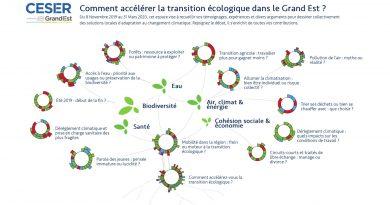 Comment accélérer la transition écologique dans le Grand Est ?