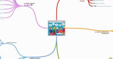 Carte mentale des ressources numériques pour enseigner la laïcité